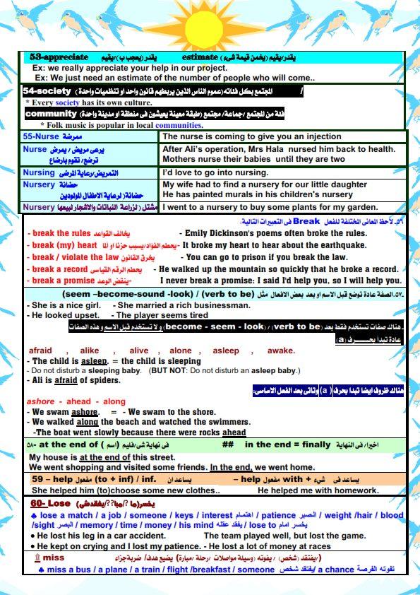 قواعد اللغة الانجليزية والملاحظات اللغوية للصف الثالث الثانوي مستر/ أحمد فرحات 6