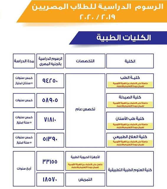 مصاريف جميع الجامعات والكليات الخاصة للعام الدراسى 2019-2020