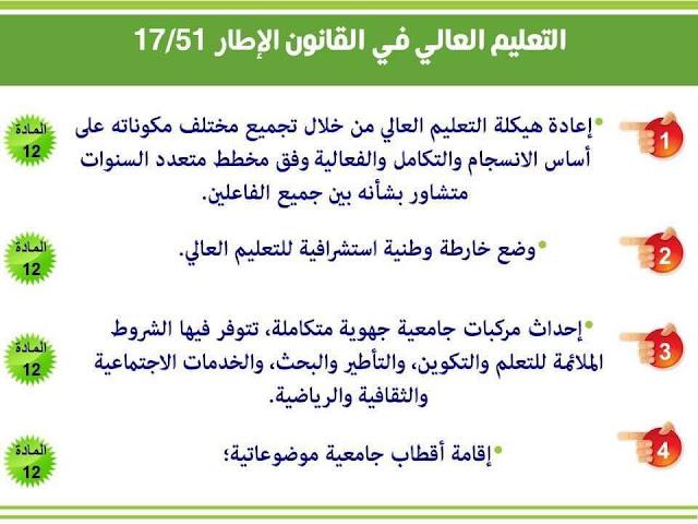 من مضامين القانون الإطار رقم 17-51 للتربية والتكوين والبحث العلمي