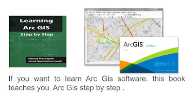 TOP -15 - Applications -of -Gis