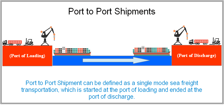 Bill of lading is the transport document which is exclusively used in port to port shipments. It is sometimes called as ocean bill of lading or marine bill ...  sc 1 st  AdvancedonTrade.com & What are the differences between a multimodal bill of lading and a ...