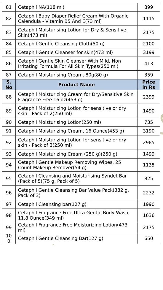 Cetaphil products list
