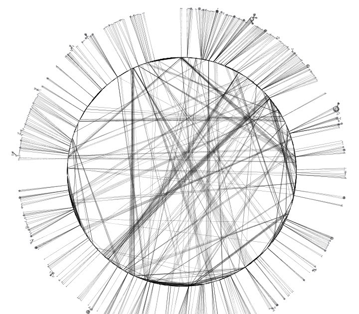 Hri Workflow Diagram