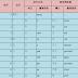 韓語數字系統number