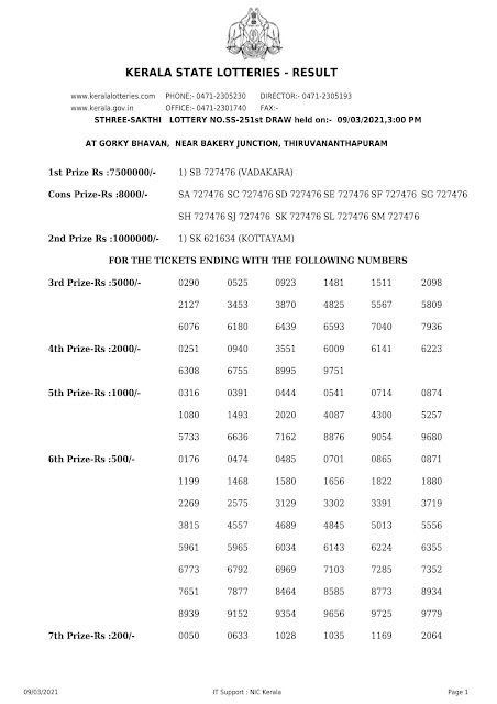 Kerala Lottery Result Sthree Sakthi SS-251 dated 09.03.2021 Part-1