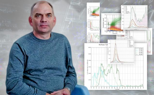 С конца 2000-х самым известным исследователем статистики российских выборов стал физик Сергей Шпилькин