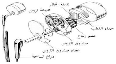 شرح دائرة ماسحات الزجاج في المعدات الثقيلة pdf
