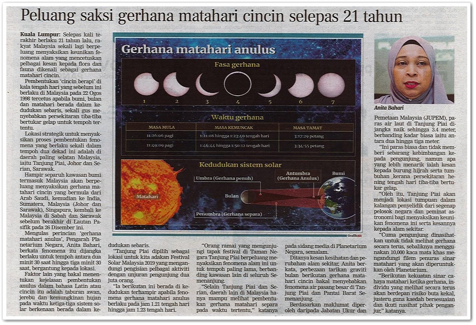Peluang saksi gerhana matahari cincin selepas 21 tahun - Keratan akhbar Berita Harian 5 November 2019