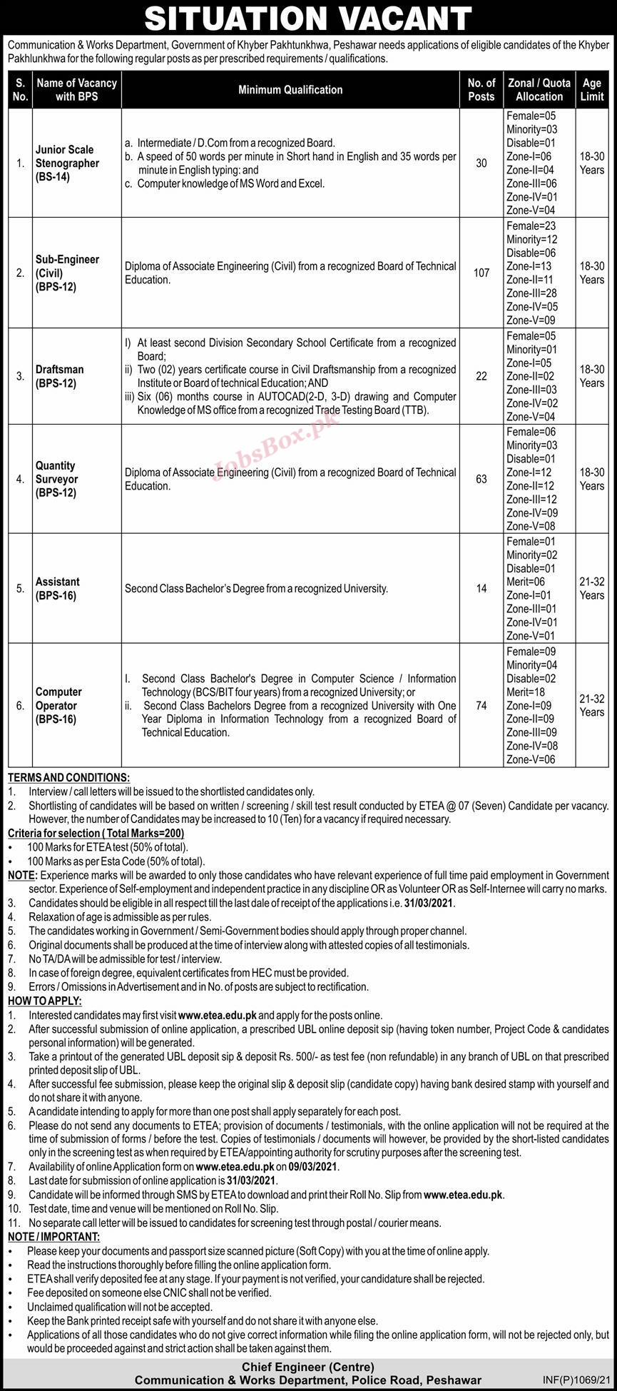 Latest Communication and Works Department KPK Jobs 2021