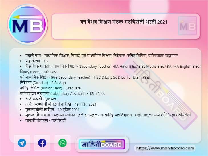Van Vaibhav Shikshan Mandal Gadchiroli Bharti 2021