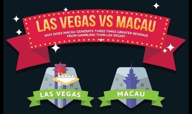 The Gambling Showdown Between Las Vegas and Macau