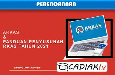 Panduan ARKAS JUKNIS BOS 2021 SIPLah Pdf