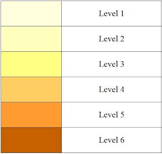 Indikator Tingkat Hidrasi Pada Tubuh Melalui Warna Urine Atau Air Seni