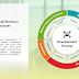 Precision & Industrial Optical Manufacturer
