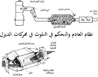 نظام العادم والتحكم في التلوث في محركات الديزل pdf