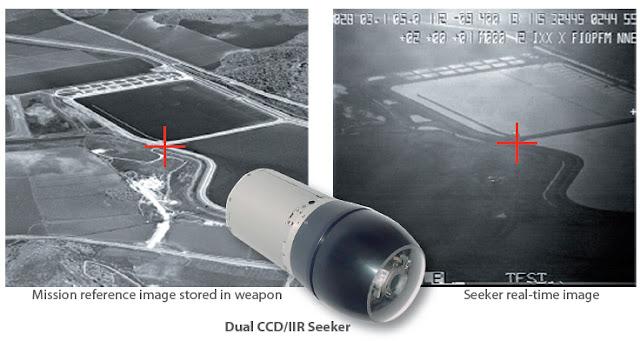 صورة توضح كيفية مطابقة صورة الهدف المخزنة مع الهدف عن الاقتراب منه من خلال الباحث المزدوج CCD/IIR