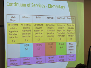screen capture of a slide from the Student Service Workshop held before the School Committee meeting