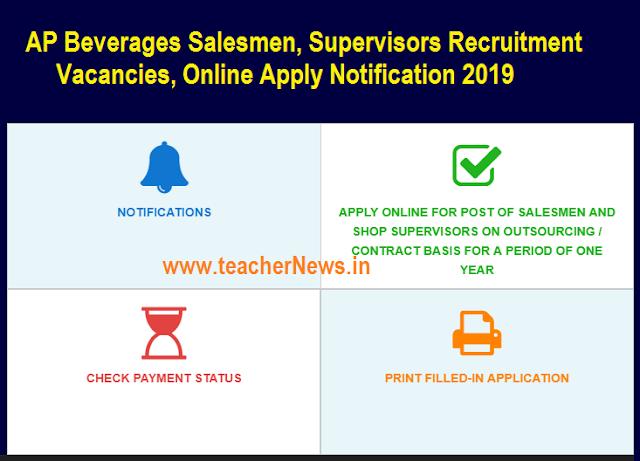 AP Beverages Salesmen, Supervisors Recruitment Vacancies, Online Apply Notification 2019