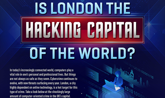 What The Hack: Is London the Hacking Capital Of The World? #infographic