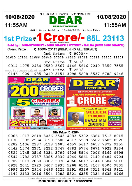 Sikkim State Lotteries 10-08-2020 Lottery Sambad Result 11:55 AM