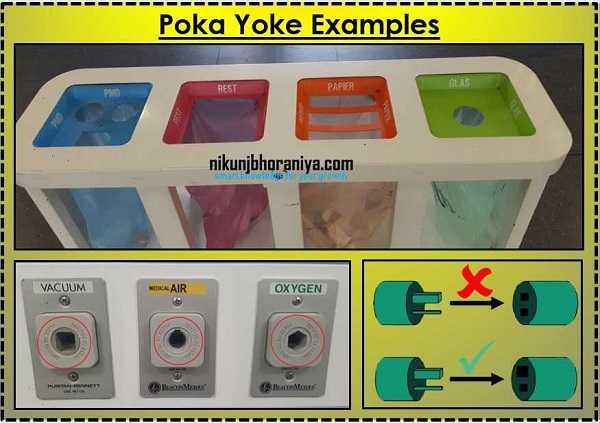 Example of Poka-yoke