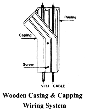 electrical topics: Wooden casing and Capping Wiring