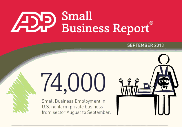 Small-Businesses-Created-74,000-Jobs-In-September #Infographic