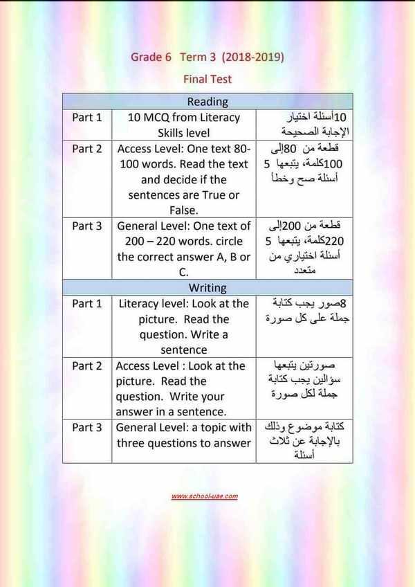 مواصفات امتحان اللغة الانجليزية للصف السادس فصل ثالث 2019 - مناهج الامارات