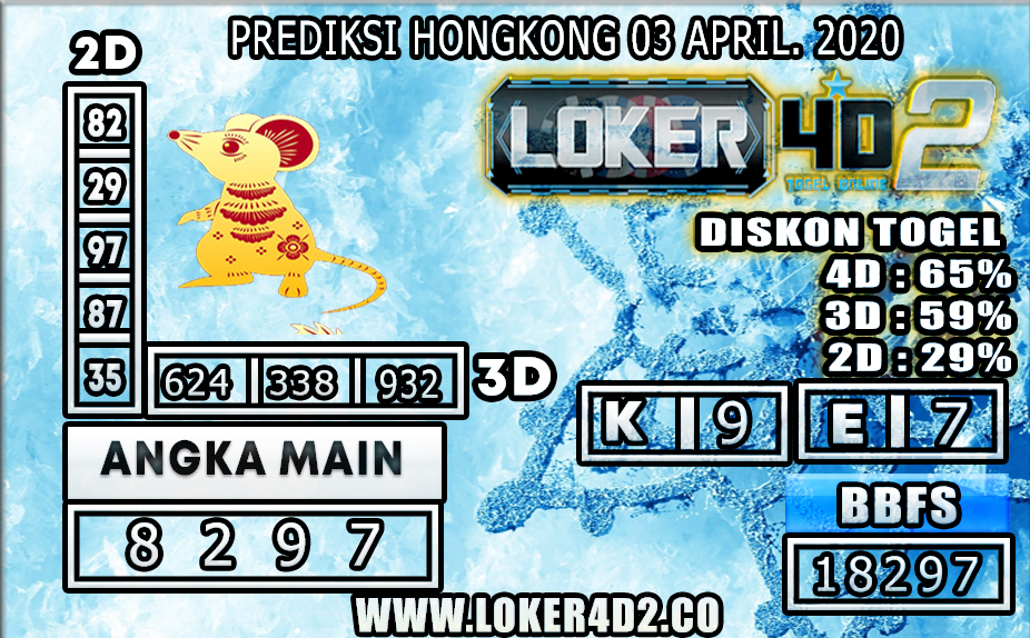 PREDIKSI TOGEL HONGKONG LOKER4D2 03 APRIL 2020