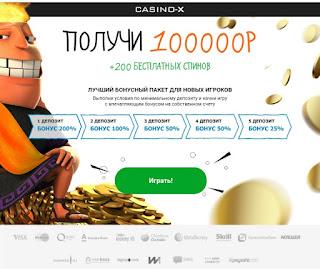 Популярные слоты на проекте casino x