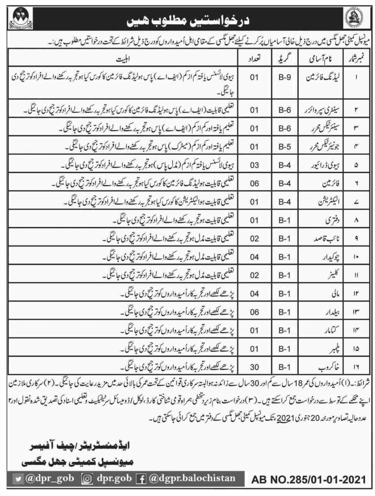 Municipal Committee Works 2021 - Jhal Magsi Works 2021 - Balochistan Government Affairs 2021 - Support Personnel Jobs in Pakistan 2021
