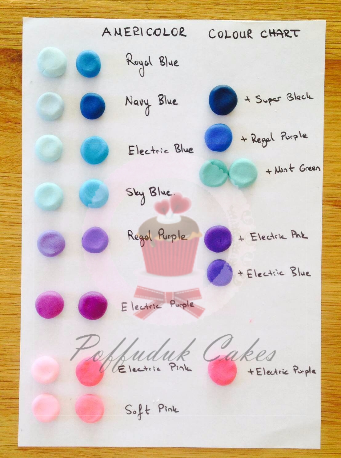 Americolor Gel Food Coloring Chart Food