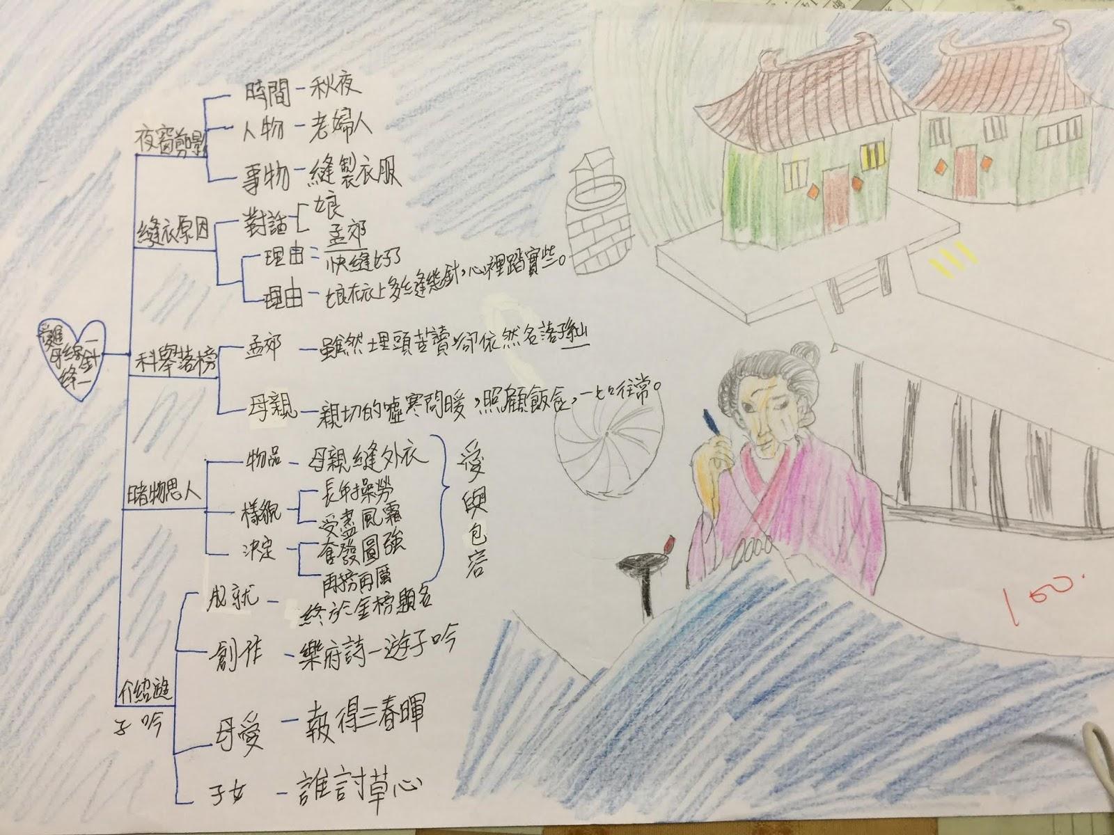 翻轉吧!課堂: 國語南一五下MAPS教學 第七課 一針一線縫進母愛