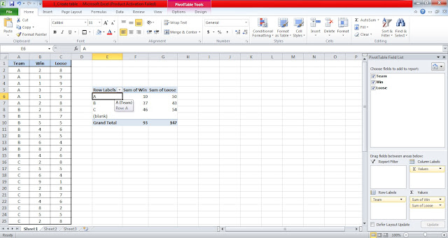 How to Use Pivot Table 6