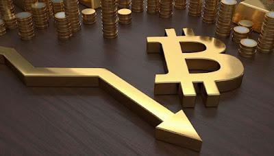 Bitcoin se desploma y se aleja de los 20 mil dólares