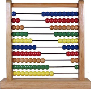 Abacus: First Calculator