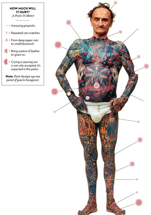 Daily Vibes: Do Tattoos Hurt And How Will It Feel? Women