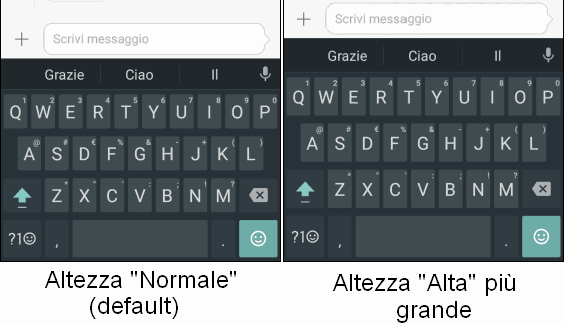 Differenze tra Normale e Alta in Tastiera Google su Android