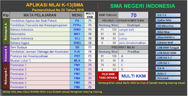 Download Aplikasi Raport K13 SMA Revisi Terbaru Semester 1 dan Semester 2