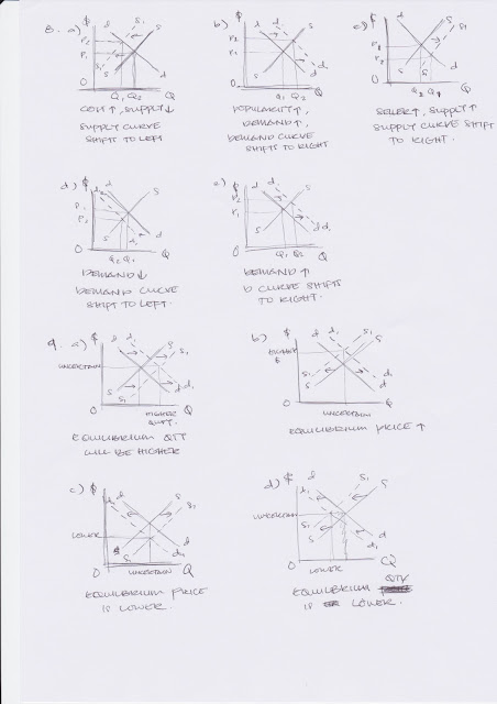 Nurul Jannah Masturah Jailani E-Portfolio: Principle of