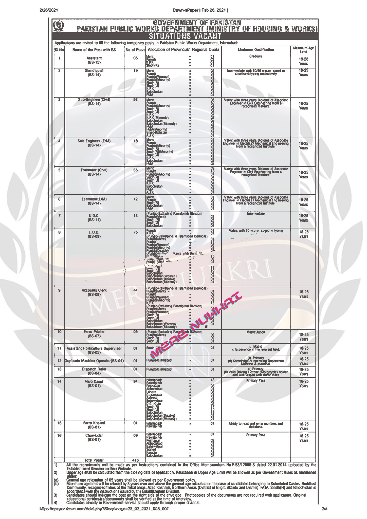 Jobs in Ministry Of Housing And Works   Latest Engineering & others jobs   Download Application Form