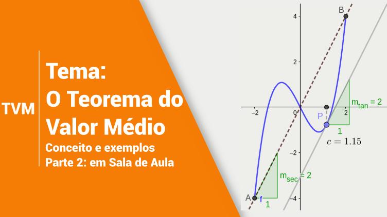 O Teorema do Valor Médio - Introdução e exemplos