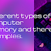 Different Types of Computer Memory and there Examples.