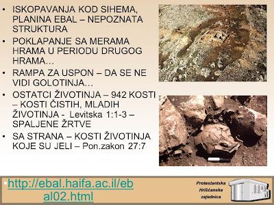 arheološka potvrda starog zaveta