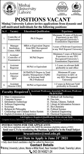Lahore Jobs Minhaj University Jobs 2021- Government Jobs Latest- New Jobs 2021