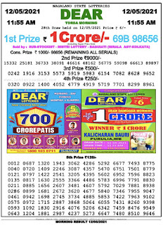 Lottery Sambad Result Today 11:55AM On 12.05.2021