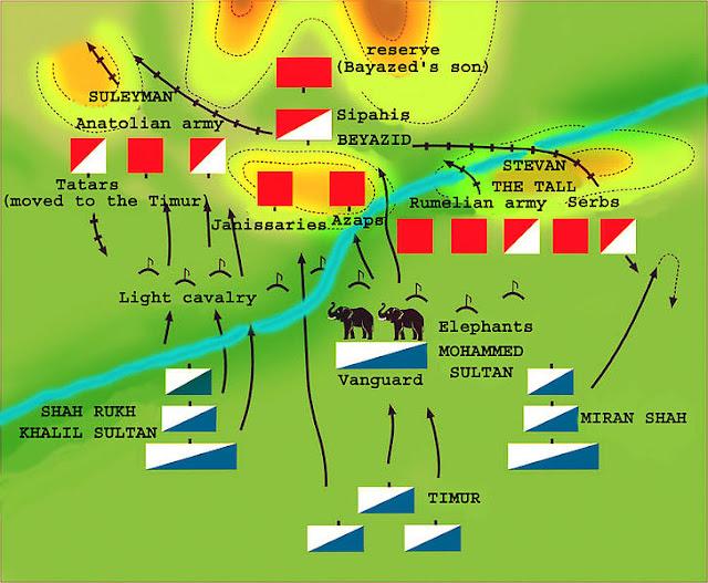 battle line at Ankara