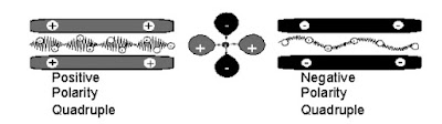 gc-ms-positive-polarity-quadrupole