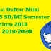 Aplikasi Daftar Nilai Kelas 5 SD/MI Semester 1 Kurikulum 2013 Tahun 2019/2020 - Ruang Lingkup Guru