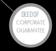 deed-corporate-guarantee-securing-loan